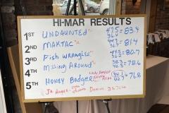 2019 Hi-Mar Fall 40 Hour Tournament - Results