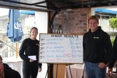 2019 Hi-Mar Fall 40 Hour Tournament - 5th Place Winner, Team Honey Badger